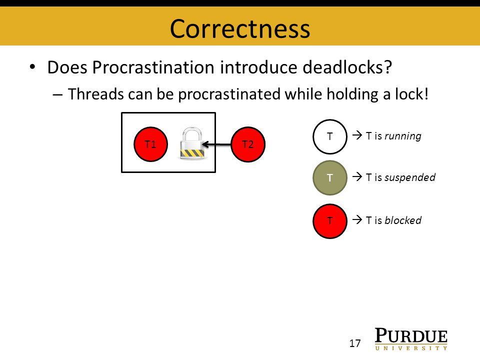 Correctness Does Procrastination introduce deadlocks? – Threads can be procrastinated while holding a lock! 17 T1 T2 T  T is running T  T is suspend