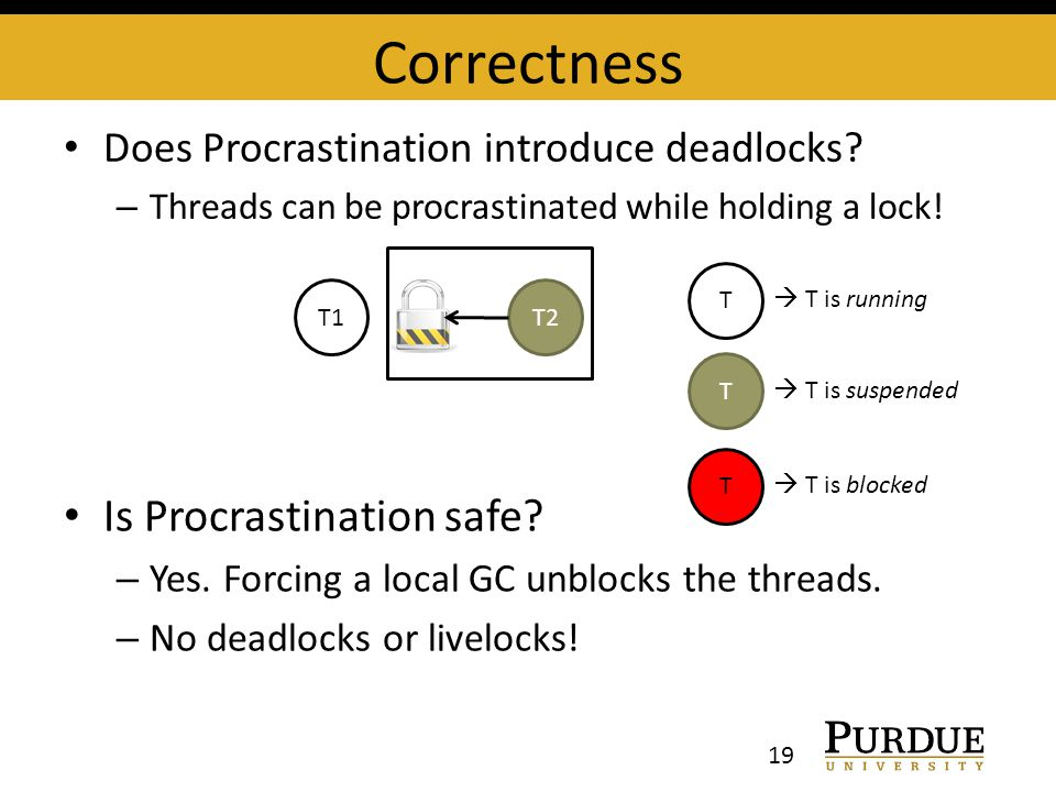 Correctness 19 T1 T2 Does Procrastination introduce deadlocks.
