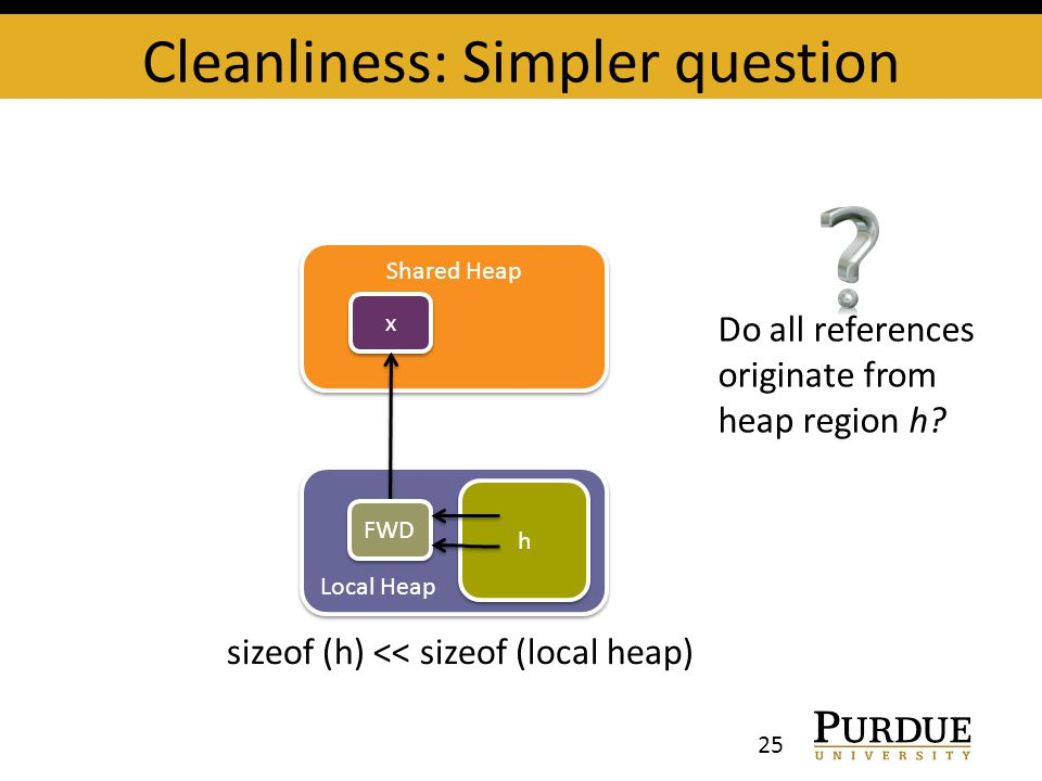 Local Heap h h Shared Heap Cleanliness: Simpler question 25 x x FWD Do all references originate from heap region h.