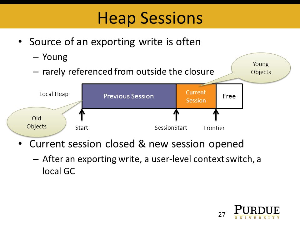 Current session closed & new session opened – After an exporting write, a user-level context switch, a local GC Heap Sessions Source of an exporting w