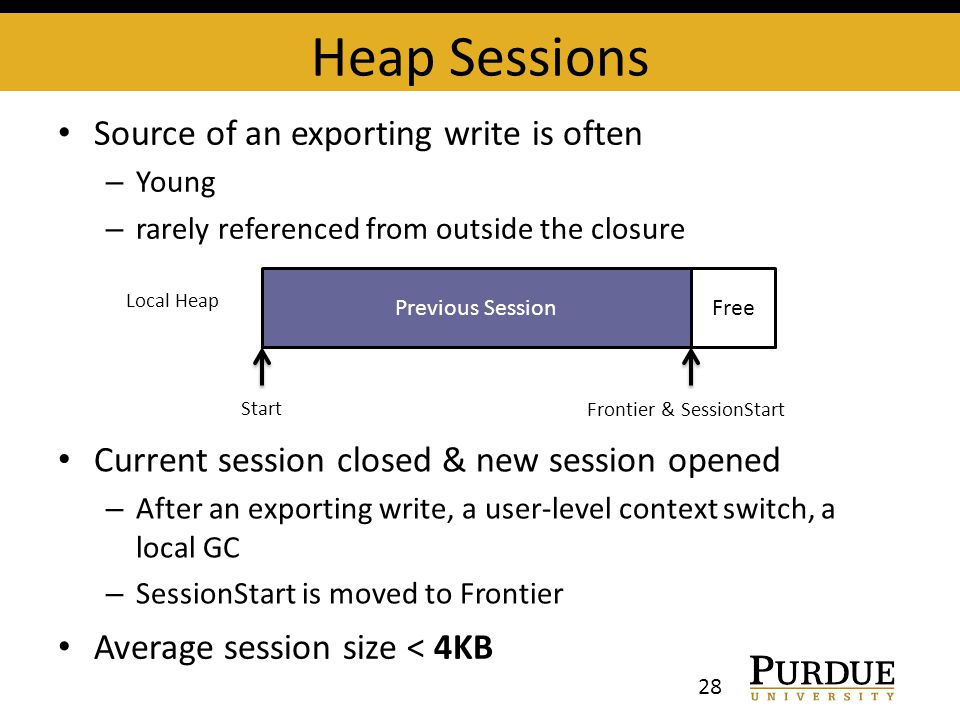 Current session closed & new session opened – After an exporting write, a user-level context switch, a local GC – SessionStart is moved to Frontier Heap Sessions Source of an exporting write is often – Young – rarely referenced from outside the closure 28 Average session size < 4KB Previous SessionFree Local Heap Frontier & SessionStart Start