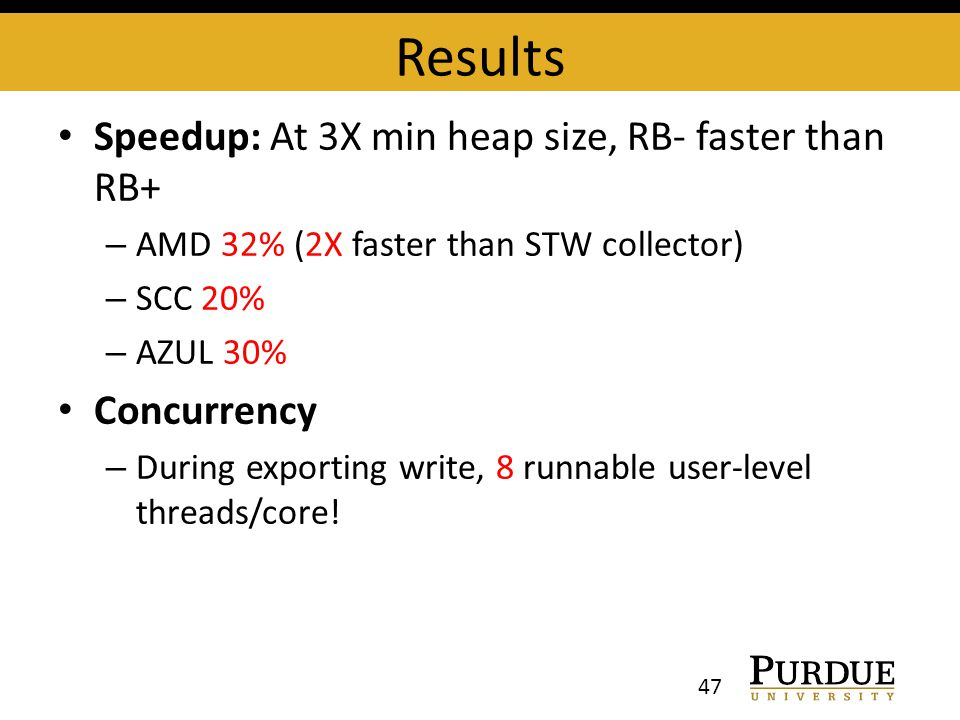 Results Speedup: At 3X min heap size, RB- faster than RB+ – AMD 32% (2X faster than STW collector) – SCC 20% – AZUL 30% Concurrency – During exporting