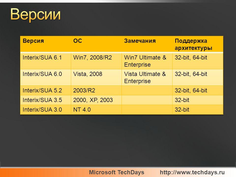 Base Utilities SVR-5 Utilities Base SDK GNU SDK GNU Utilities UNIX Perl Visual Studio Debugger Add-in