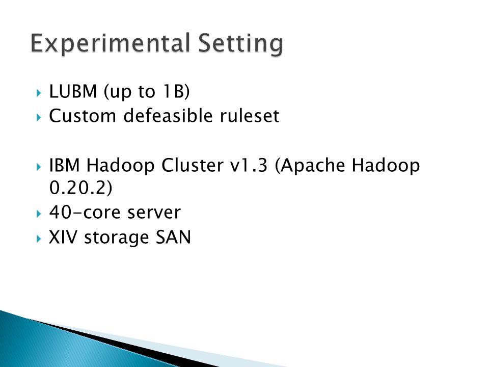  LUBM (up to 1B)  Custom defeasible ruleset  IBM Hadoop Cluster v1.3 (Apache Hadoop 0.20.2)  40-core server  XIV storage SAN