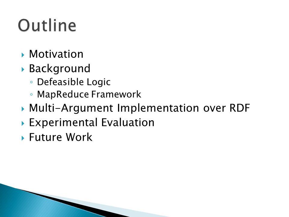  Motivation  Background ◦ Defeasible Logic ◦ MapReduce Framework  Multi-Argument Implementation over RDF  Experimental Evaluation  Future Work