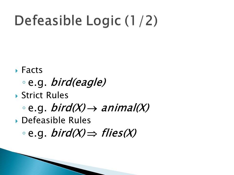  Facts ◦ e.g. bird(eagle)  Strict Rules ◦ e.g. bird(X)  animal(X)  Defeasible Rules ◦ e.g.