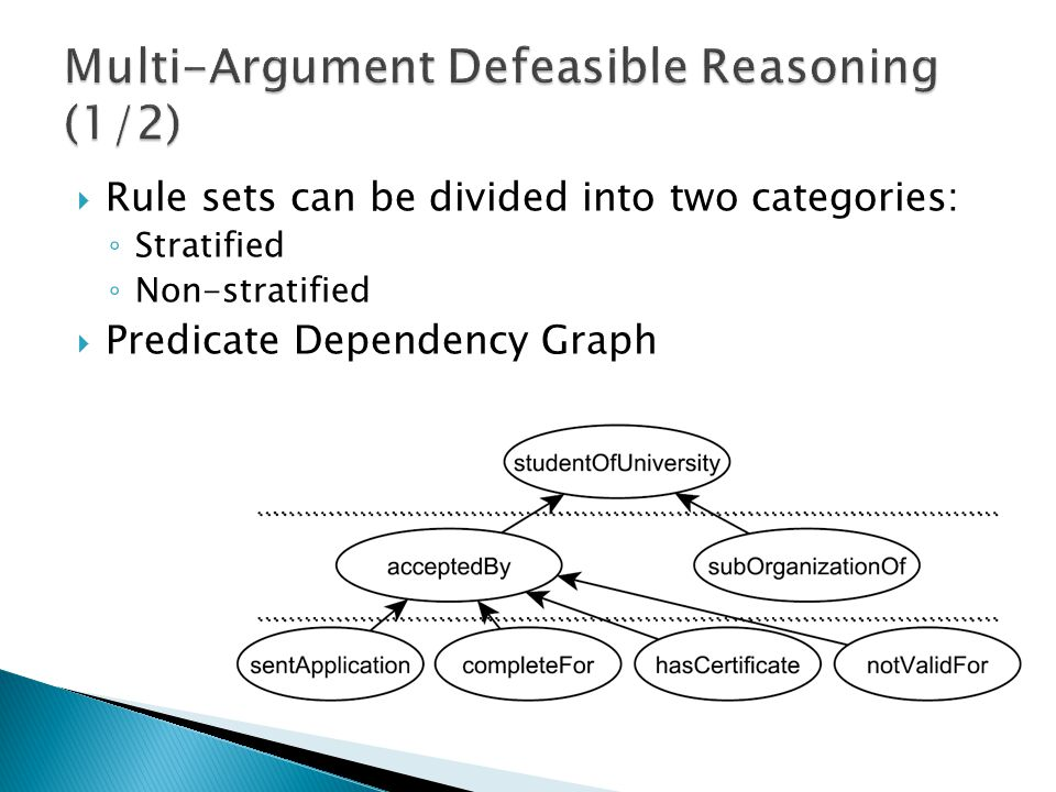  Rule sets can be divided into two categories: ◦ Stratified ◦ Non-stratified  Predicate Dependency Graph