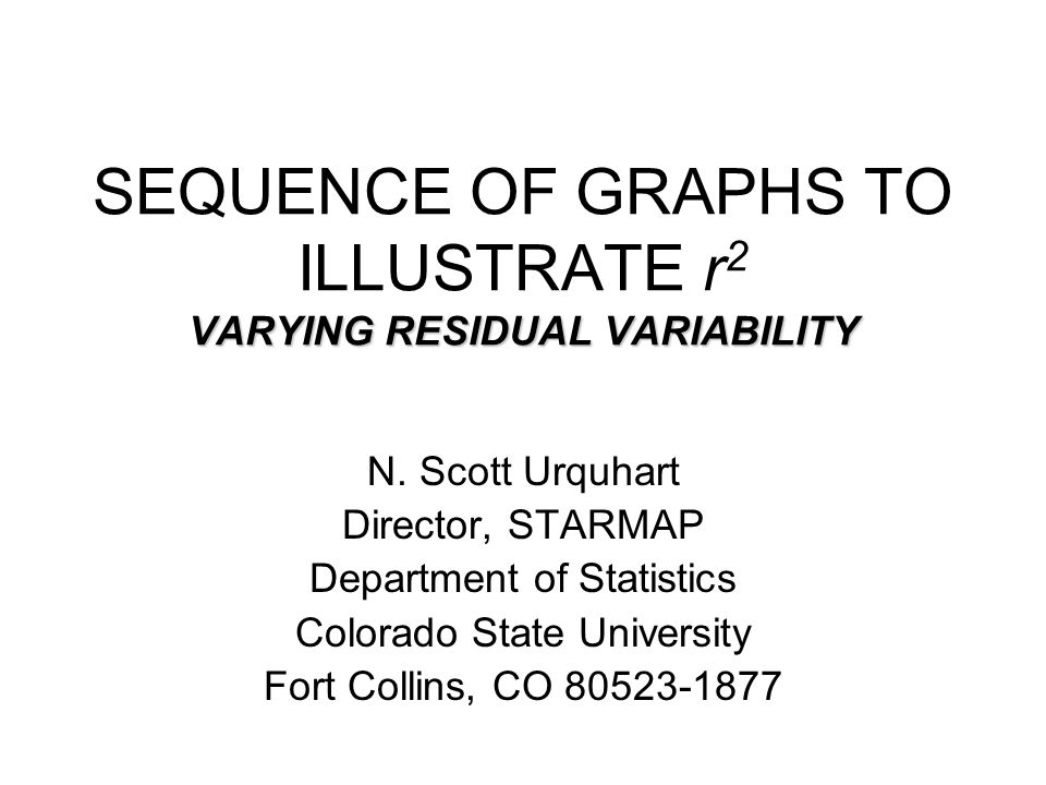 VARYING RESIDUAL VARIABILITY SEQUENCE OF GRAPHS TO ILLUSTRATE r 2 VARYING RESIDUAL VARIABILITY N.