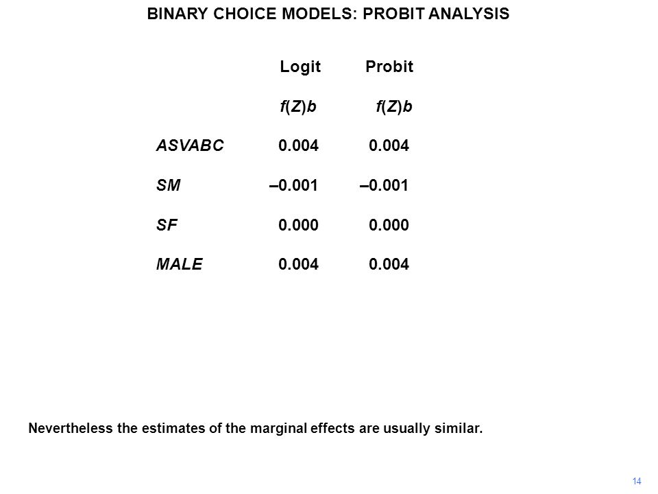 Logit Probit Linear f(Z)b f(Z)b b ASVABC0.0040.0040.007 SM–0.001–0.001–0.002 SF0.0000.0000.001 MALE0.0040.004–0.007 14 Nevertheless the estimates of t