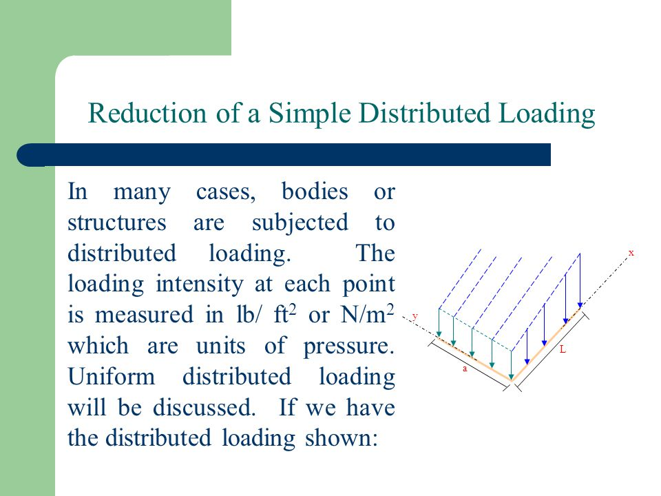 Reduction of a Simple Distributed Loading In many cases, bodies or structures are subjected to distributed loading. The loading intensity at each poin