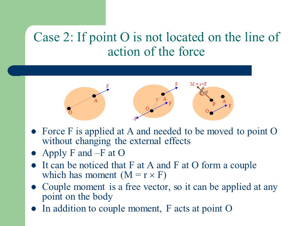 Case 2: If point O is not located on the line of action of the force Force F is applied at A and needed to be moved to point O without changing the ex