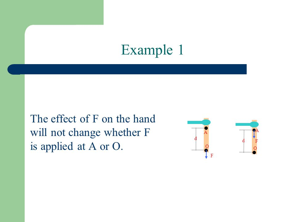 Example 1 The effect of F on the hand will not change whether F is applied at A or O. A O F d A O F d