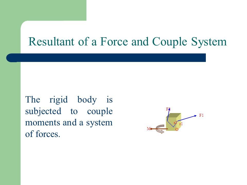 Resultant of a Force and Couple System The rigid body is subjected to couple moments and a system of forces. r2 F2 r1 F1 O M