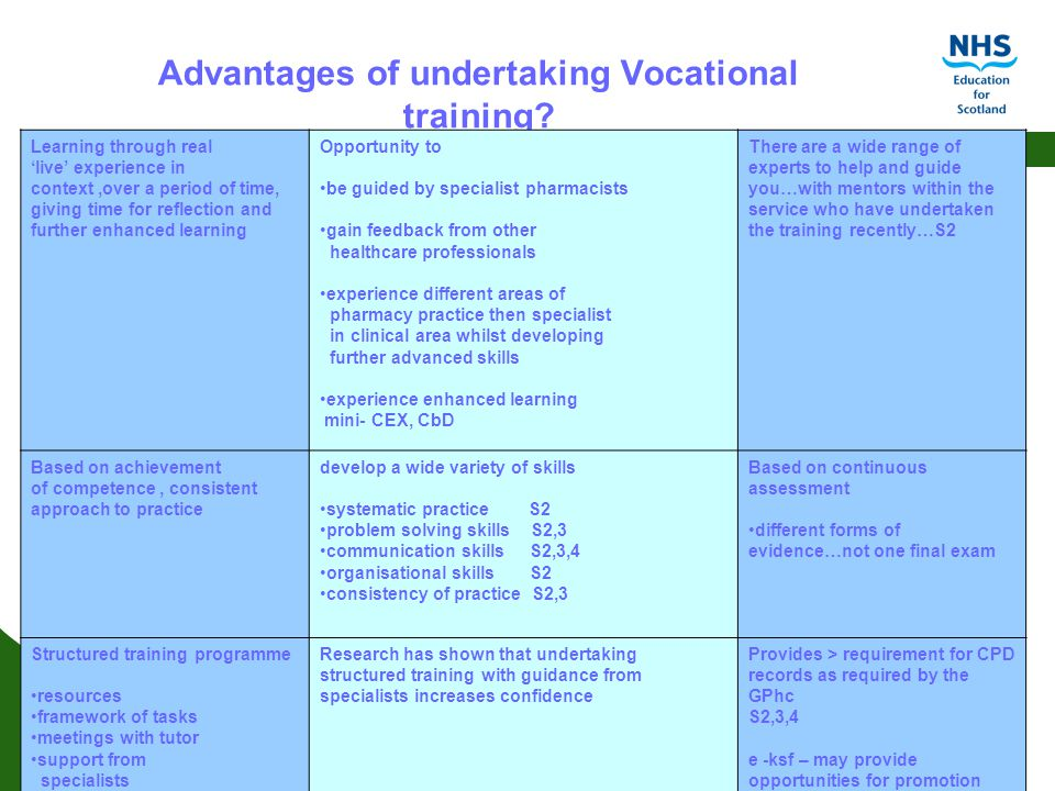 Quality Education for a Healthier Scotland Pharmacy Advantages of undertaking Vocational training.