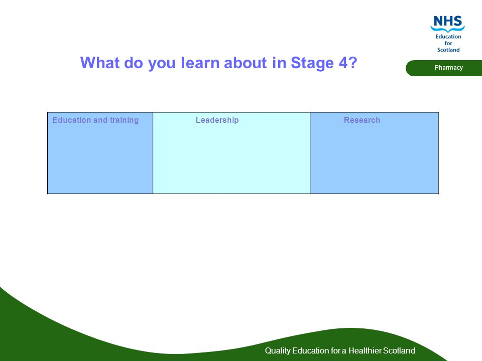 Quality Education for a Healthier Scotland Pharmacy What do you learn about in Stage 4.