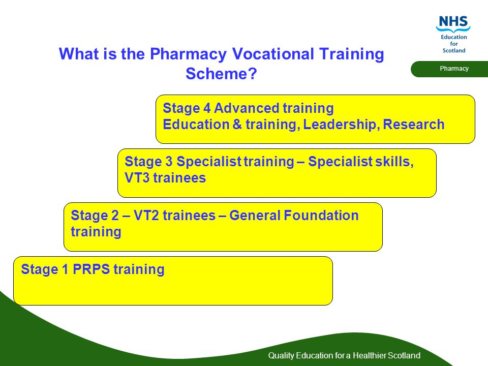Quality Education for a Healthier Scotland Pharmacy What is the Pharmacy Vocational Training Scheme.
