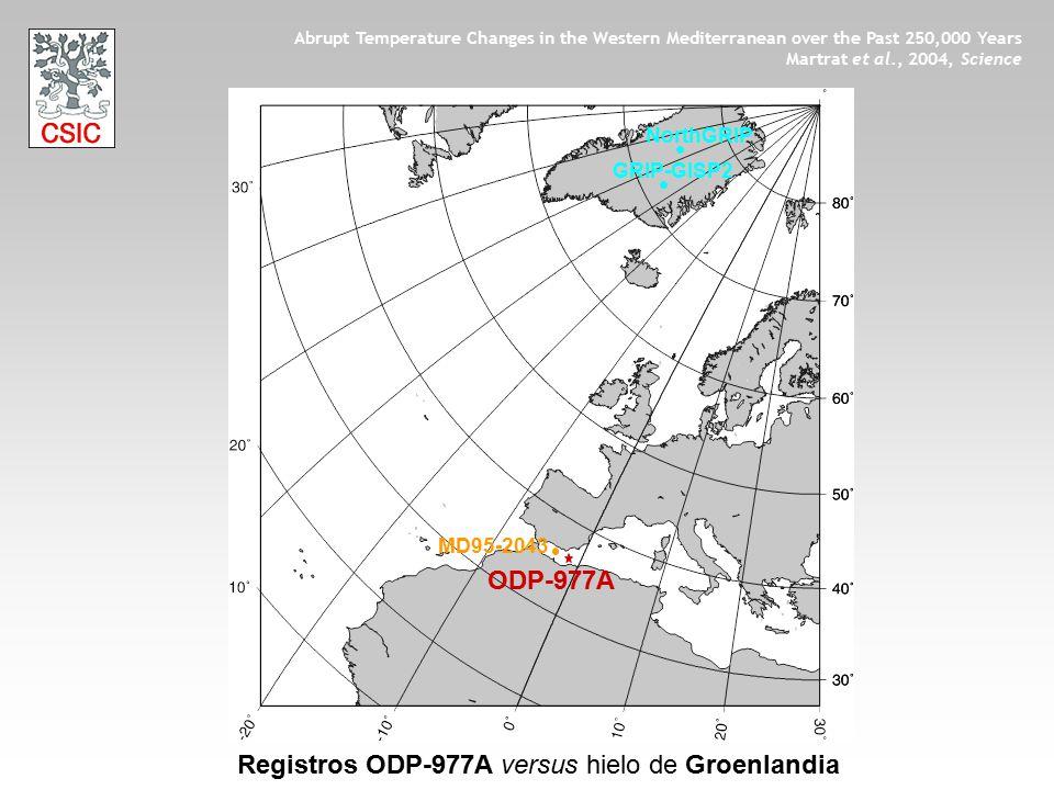 ODP-977A GRIP-GISP2 NorthGRIP Registros ODP-977A versus hielo de Groenlandia Abrupt Temperature Changes in the Western Mediterranean over the Past 250
