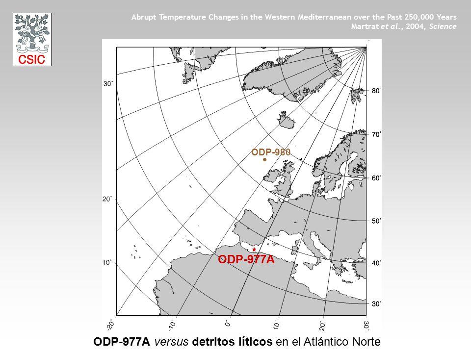 ODP-980 ODP-977A ODP-977A versus detritos líticos en el Atlántico Norte Abrupt Temperature Changes in the Western Mediterranean over the Past 250,000