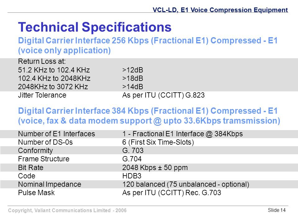 Copyright, Valiant Communications Limited - 2006Slide 14 VCL-LD, E1 Voice Compression Equipment Technical Specifications Digital Carrier Interface 256