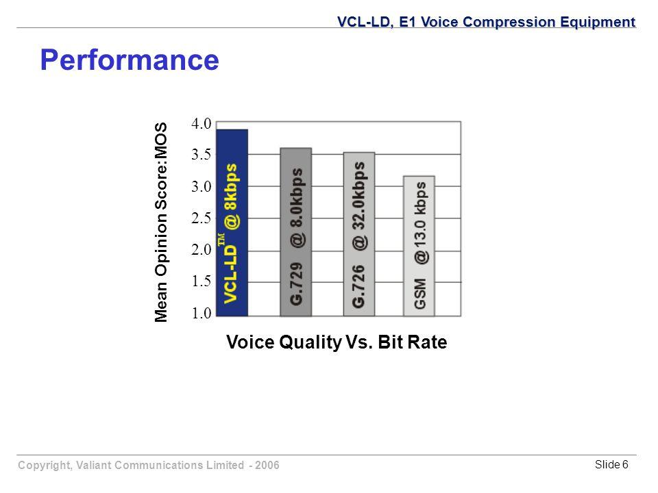 Copyright, Valiant Communications Limited - 2006Slide 6 Voice Quality Vs. Bit Rate Mean Opinion Score:MOS 4.0 3.5 3.0 2.5 2.0 1.5 1.0 VCL-LD, E1 Voice