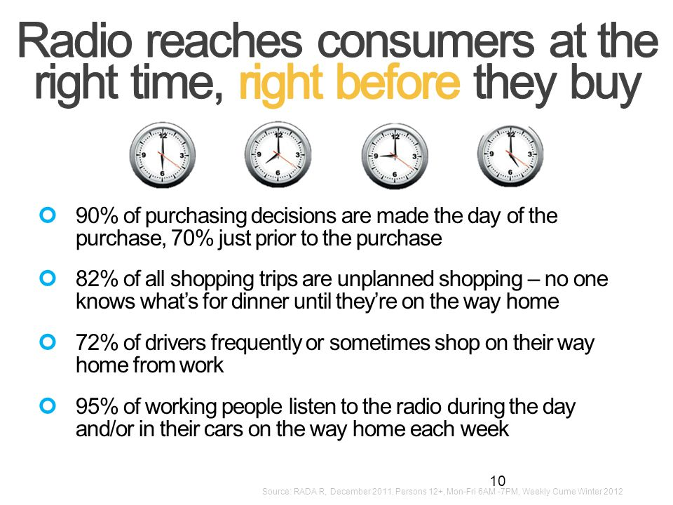 90% of purchasing decisions are made the day of the purchase, 70% just prior to the purchase 82% of all shopping trips are unplanned shopping – no one