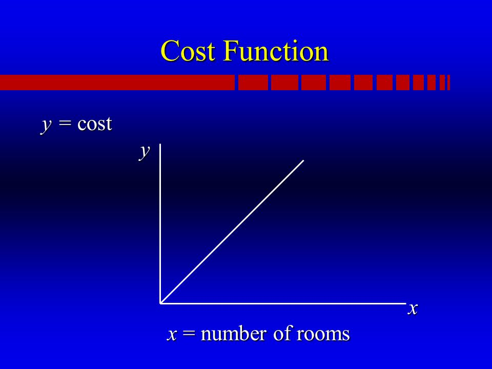 Cost Function y = cost y x x = number of rooms