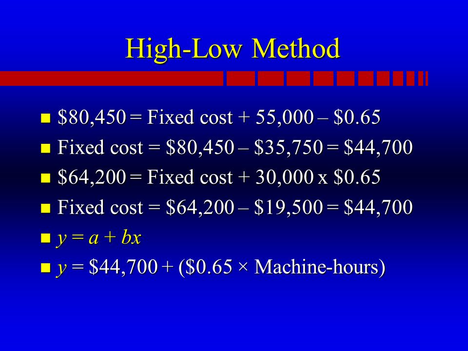 High-Low Method n $80,450 = Fixed cost + 55,000 – $0.65 n Fixed cost = $80,450 – $35,750 = $44,700 n $64,200 = Fixed cost + 30,000 x $0.65 n Fixed cost = $64,200 – $19,500 = $44,700 n y = a + bx n y = $44,700 + ($0.65 × Machine-hours)