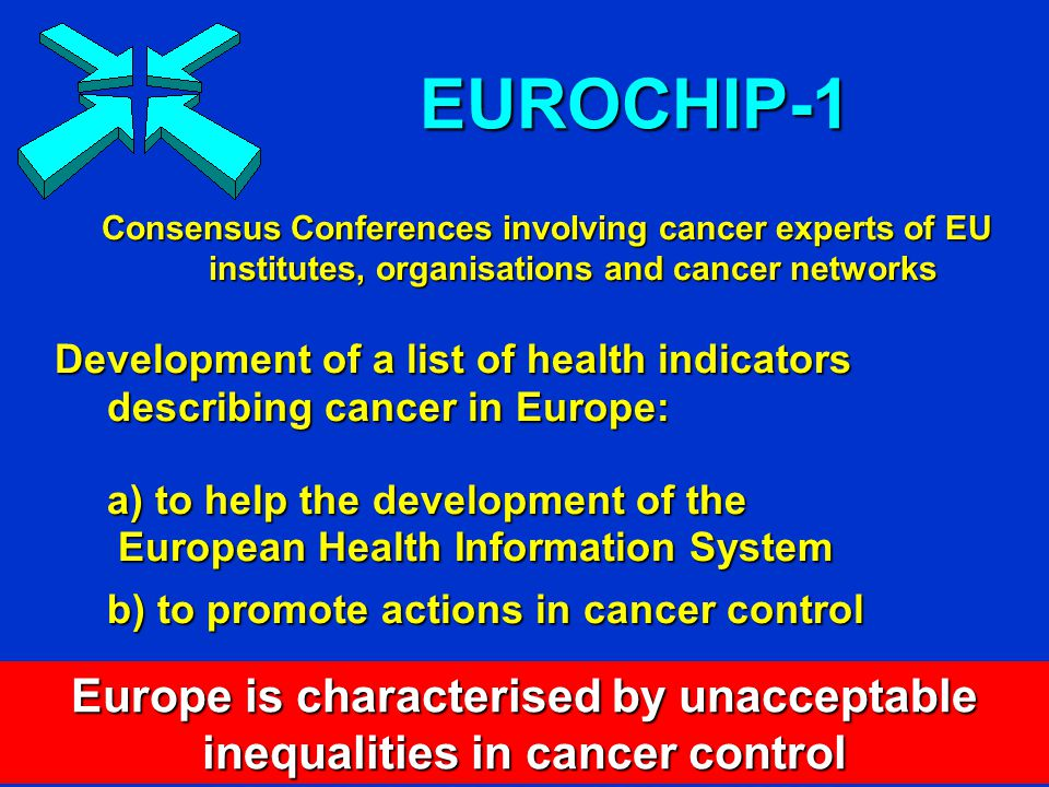 Consensus Conferences involving cancer experts of EU institutes, organisations and cancer networks Development of a list of health indicators describing cancer in Europe: a) to help the development of the European Health Information System European Health Information System b) to promote actions in cancer control EUROCHIP-1 Europe is characterised by unacceptable inequalities in cancer control