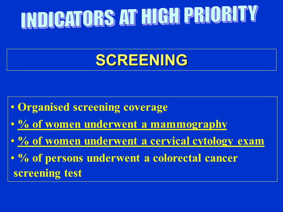 SCREENING Organised screening coverage % of women underwent a mammography % of women underwent a cervical cytology exam % of persons underwent a colorectal cancer screening test