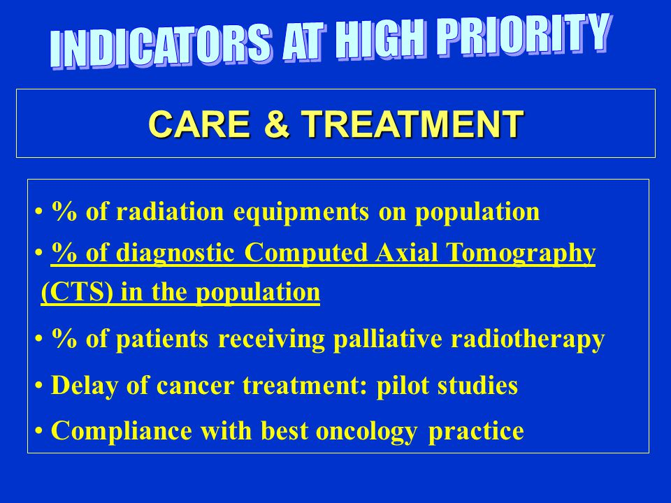 % of radiation equipments on population % of diagnostic Computed Axial Tomography (CTS) in the population % of patients receiving palliative radiotherapy Delay of cancer treatment: pilot studies Compliance with best oncology practice CARE & TREATMENT