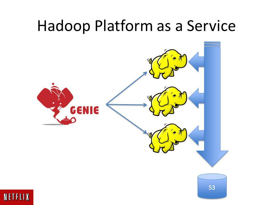 Hadoop Platform as a Service S3