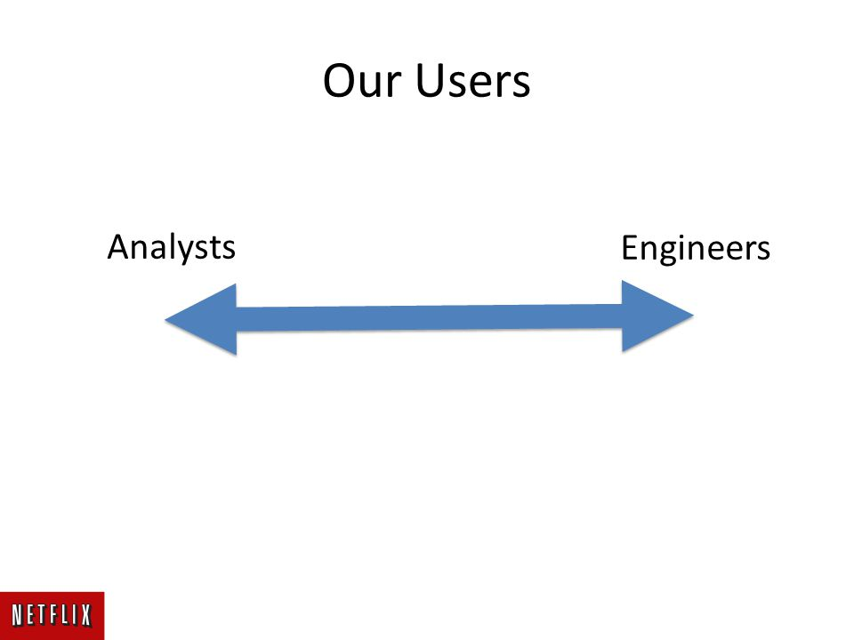 Our Users Analysts Engineers