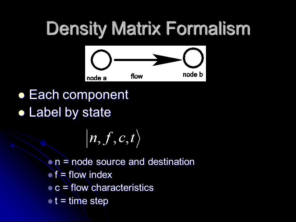 Density Matrix Formalism Each component Each component Label by state Label by state n = node source and destination n = node source and destination f = flow index f = flow index c = flow characteristics c = flow characteristics t = time step t = time step