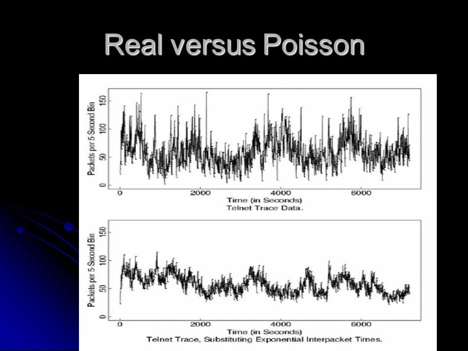 Real versus Poisson