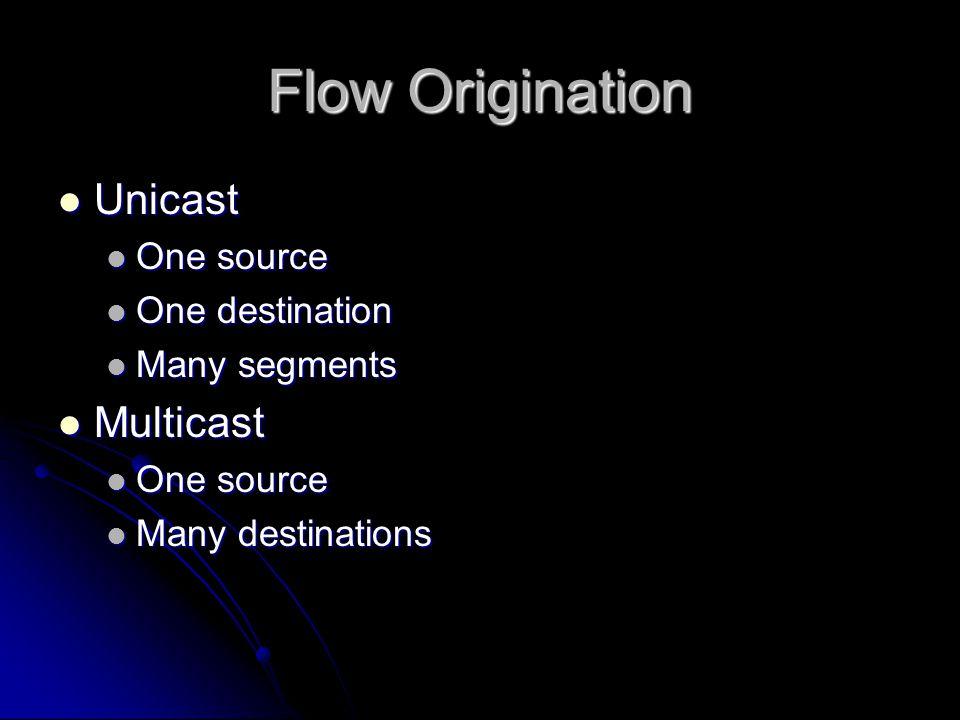 Flow Origination Unicast Unicast One source One source One destination One destination Many segments Many segments Multicast Multicast One source One source Many destinations Many destinations