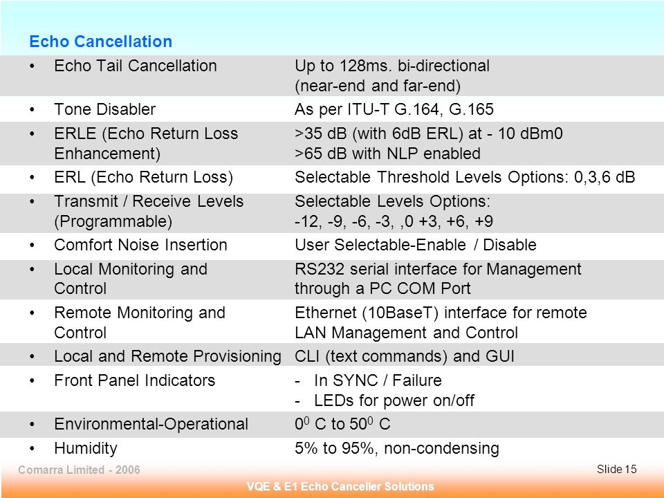 Comarra Limited - 2006Slide 15 VQE & E1 Echo Canceller Solutions Echo Cancellation Echo Tail CancellationUp to 128ms.