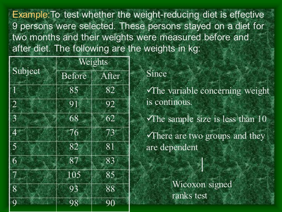 Example:To test whether the weight-reducing diet is effective 9 persons were selected.