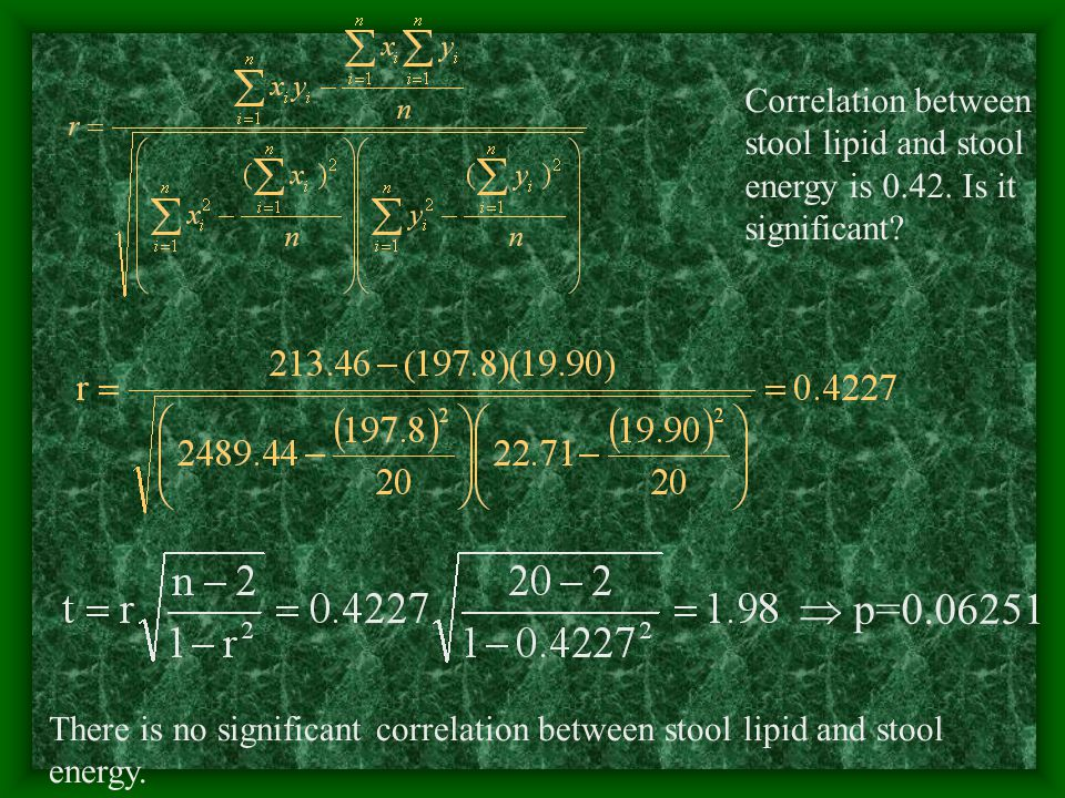  p=0.06251 There is no significant correlation between stool lipid and stool energy.