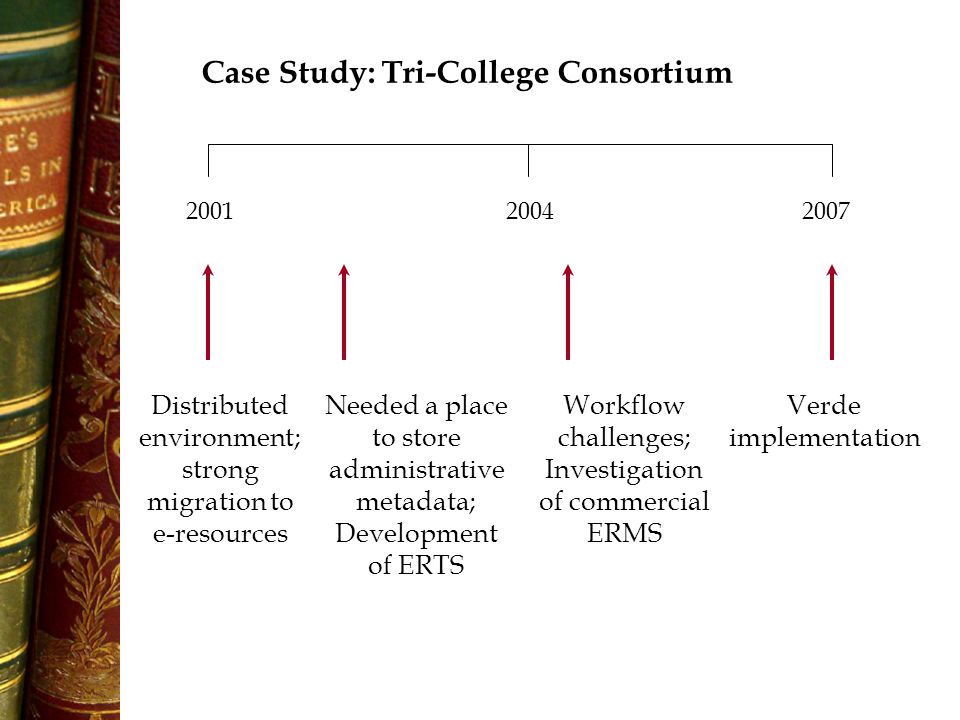 Case Study: Tri-College Consortium Needed a place to store administrative metadata; Development of ERTS Workflow challenges; Investigation of commercial ERMS Verde implementation Distributed environment; strong migration to e-resources 200120042007
