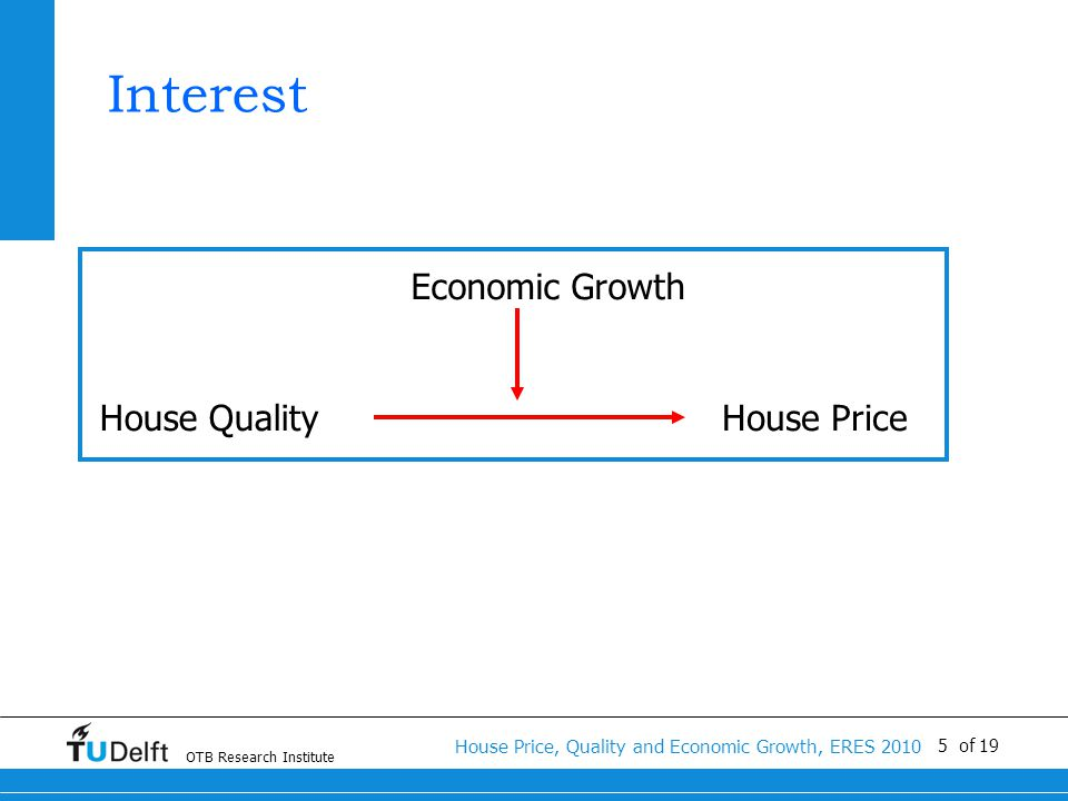 OTB Research Institute House Price, Quality and Economic Growth, ERES 2010 16 of 19 Multinomial logistic regression: The preferred quality and stage of economic growth The stronger the economy becomes, the more the chances increase of housing demand based on better quality of the home and its environment.