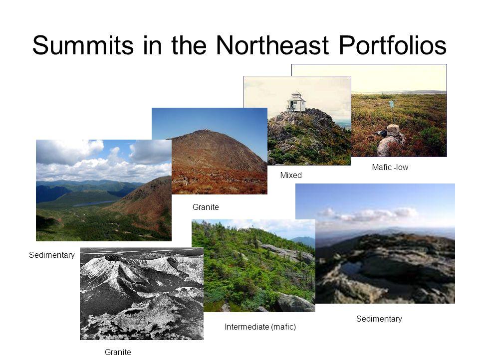 Summits in the Northeast Portfolios Sedimentary Intermediate (mafic) Sedimentary Mafic -low Granite Mixed Granite