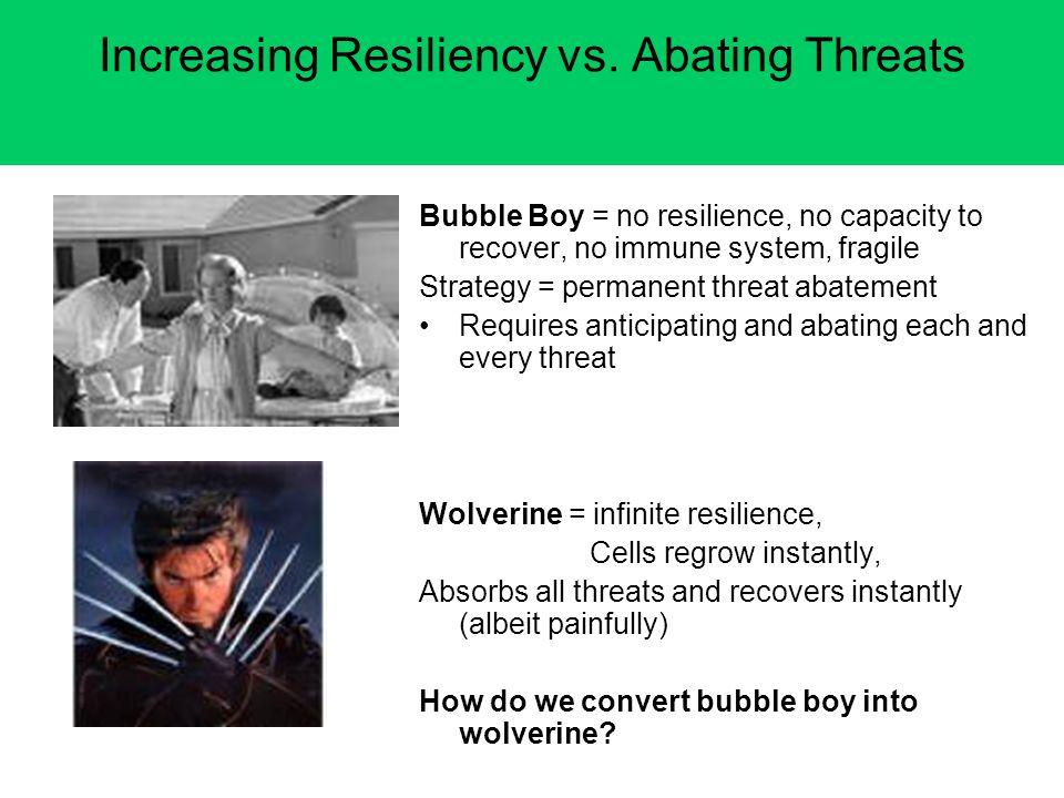 Increasing Resiliency vs.