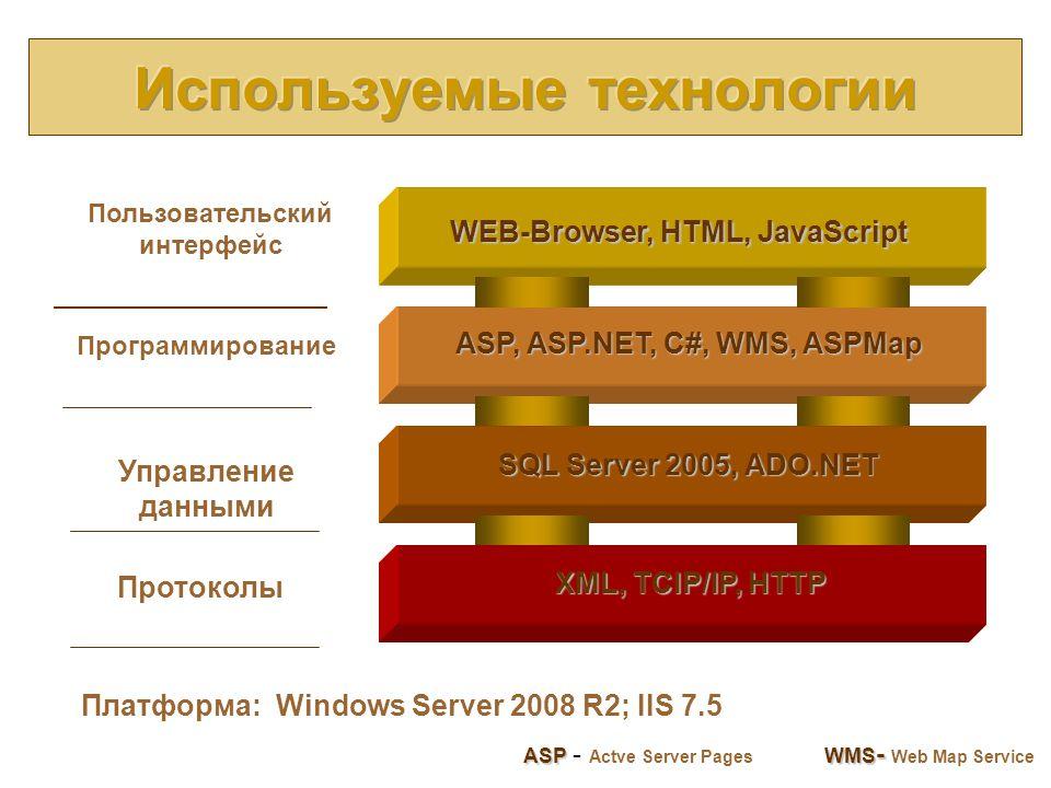 SQL Server 2005, ADO.NET ASP, ASP.NET, C#, WMS, ASPMap WEB-Browser, HTML, JavaScript Пользовательский интерфейс Управление данными Программирование Протоколы XML, TCIP/IP, HTTP ASP WMS - ASP - Actve Server Pages WMS - Web Map Service Платформа: Windows Server 2008 R2; IIS 7.5