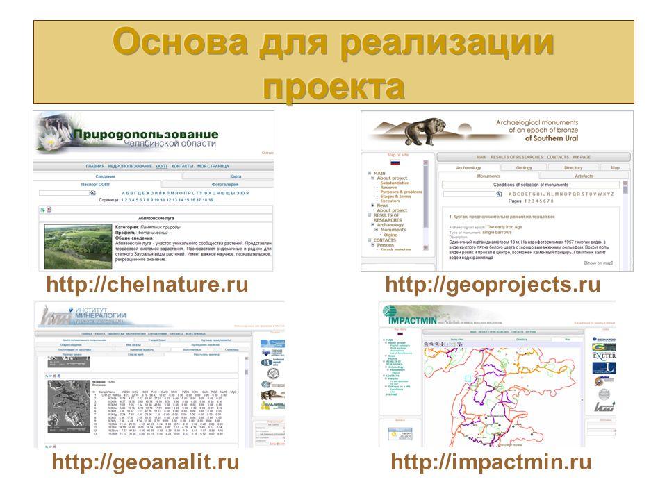 http://chelnature.ru http://geoanalit.ruhttp://impactmin.ru http://geoprojects.ru