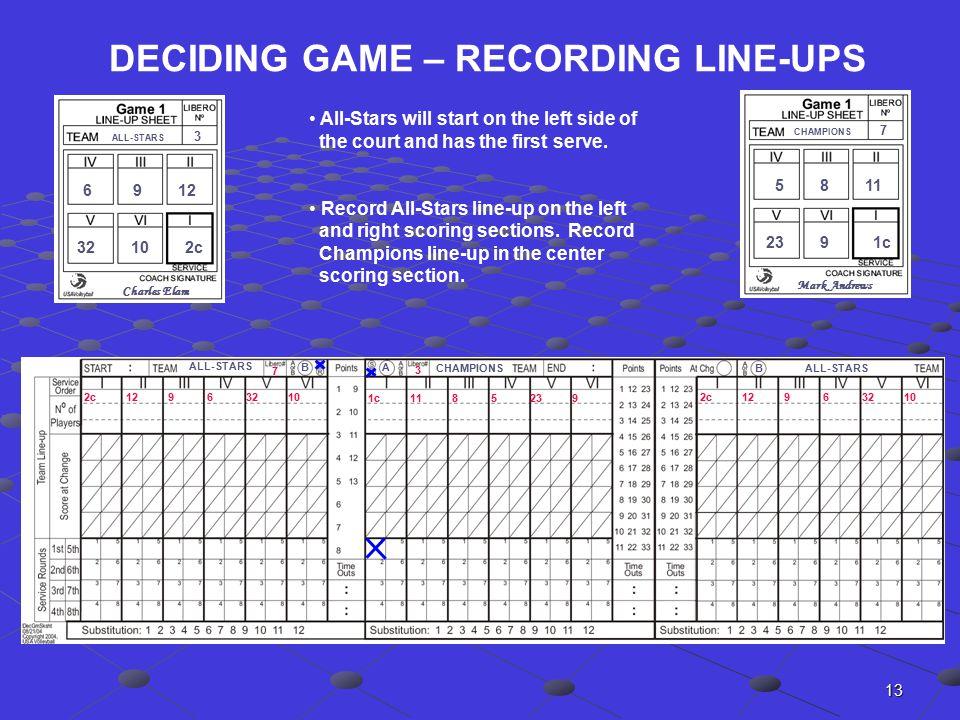 13 DECIDING GAME – RECORDING LINE-UPS CHAMPIONS ALL-STARS AB CHAMPIONS 7 5 8 11 23 9 1c ALL-STARS 3 6 9 12 32 10 2c Charles Elam Mark Andrews 2c 12 9