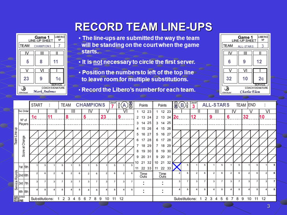 14 RECORDING SUSTITUTIONS AND TIME-OUTS CHAMPIONS ALL-STARS AB 2c 12 15 9 6 32 10 Before the switch, record Substitutions and Time-Outs for All-Stars on both sides of the scoresheet.