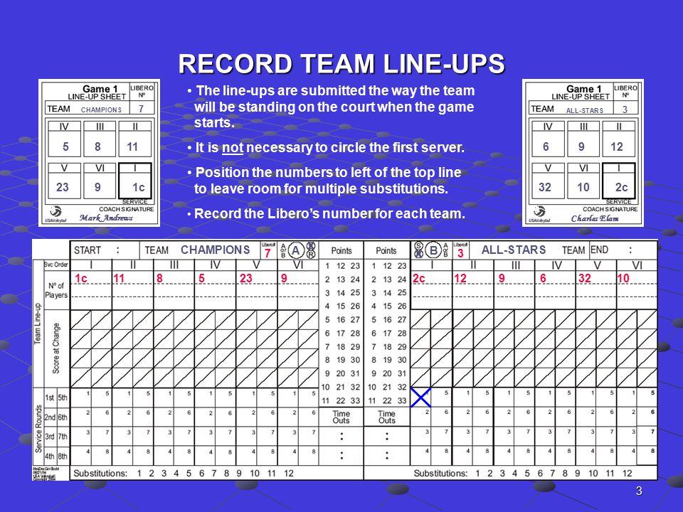 3 RECORD TEAM LINE-UPS CHAMPIONSALL-STARS AB x x CHAMPIONS 7 5 8 11 23 9 1c ALL-STARS 3 6 9 12 32 10 2c Charles Elam Mark Andrews 1c 11 8 5 23 92c 12
