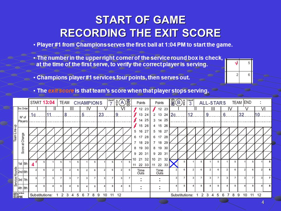 4 CHAMPIONS ALL-STARS A B x 1c 11 8 5 23 92c 12 9 6 32 10 START OF GAME RECORDING THE EXIT SCORE 13:04 4 x Player #1 from Champions serves the first b