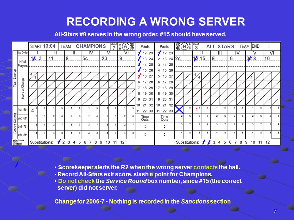 7 7 3 CHAMPIONS ALL-STARS A B x 1c 3 11 8 5c 23 92c 12 15 9 6 32 8 10 13:04 4 x  1 4 1 4 4 1 RECORDING A WRONG SERVER All-Stars #9 serves in the wrong order, #15 should have served.