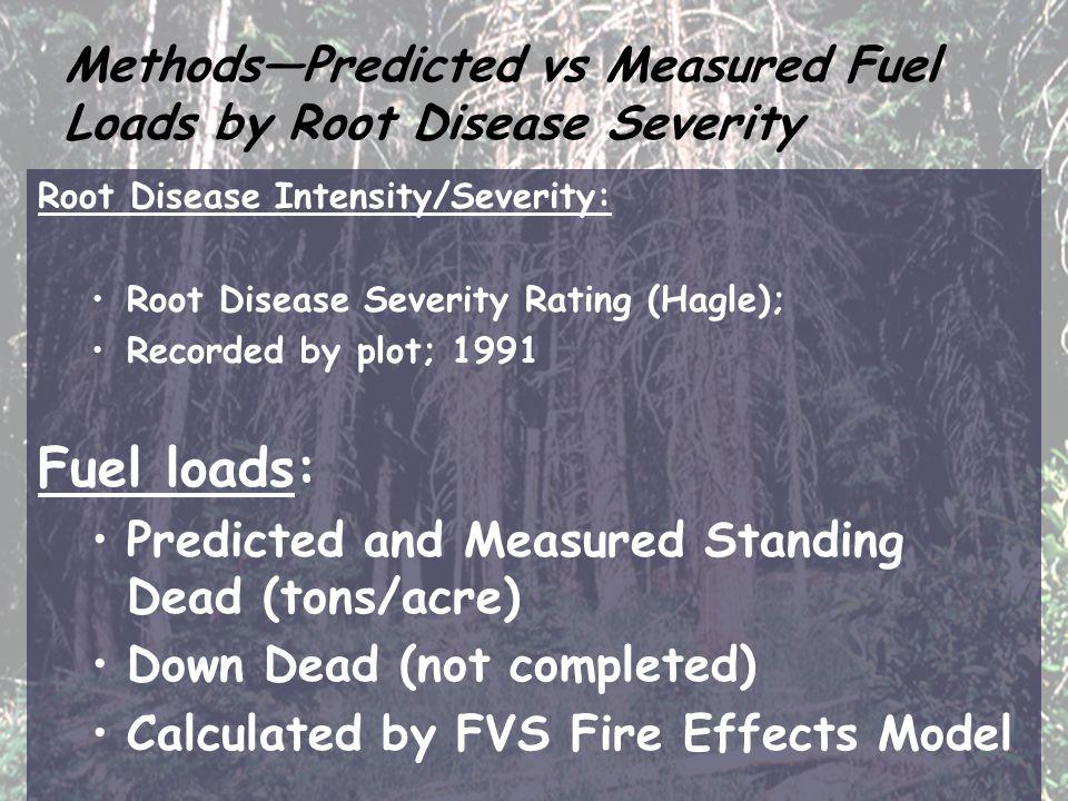 Methods—Predicted vs Measured Fuel Loads by Root Disease Severity Root Disease Intensity/Severity: Root Disease Severity Rating (Hagle); Recorded by p